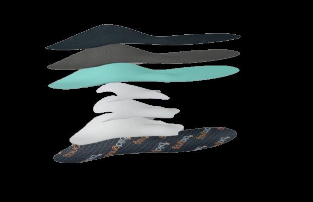 Einlegesohlen von Gangbild bestehen aus mehreren Schichten